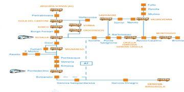 ATP - ORARIO INVERNALE